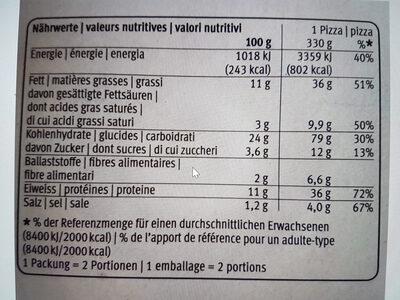 Prosciuto pizza - Nutrition facts