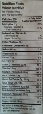 Simili-viande à base de plantes - Informations nutritionnelles - fr
