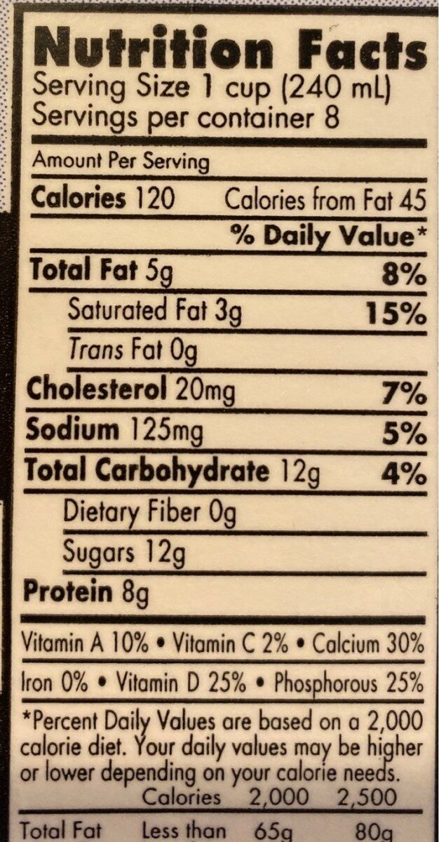 Milk 2% - Nutrition facts - en
