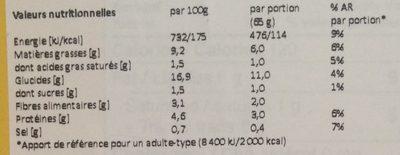 Beignet de Crabes Végétaliens - Nutrition facts