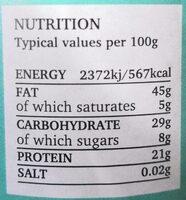 Pistachio Butter - Nutrition facts