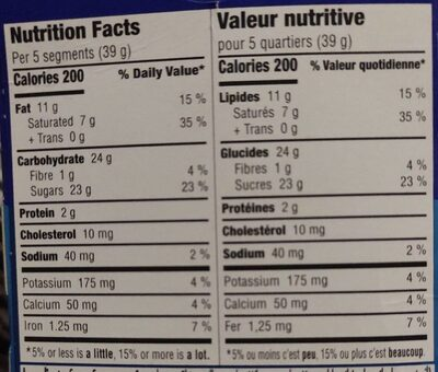 Terry's Orange - Informations nutritionnelles - fr