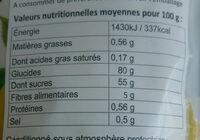 Jackfruit - Nutrition facts - fr