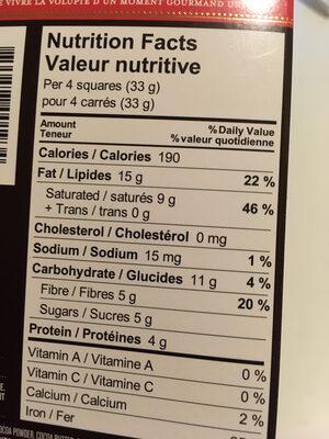 Dark Chocolate 82% - Nutrition facts