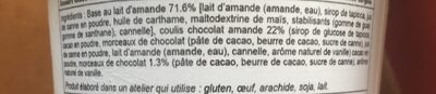 Chocolate Almond Fudge - Ingredients