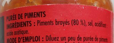 Purée de Piments - Ingrédients - fr