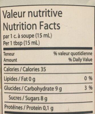 Confiture de Framboises - Informations nutritionnelles - fr