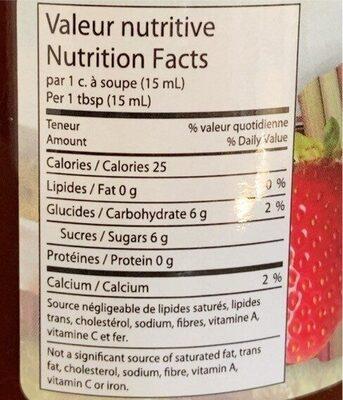 Confiture Rhubarbe et Fraises - Informations nutritionnelles - fr