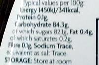 Pure Forest Honey - Nutrition facts - en
