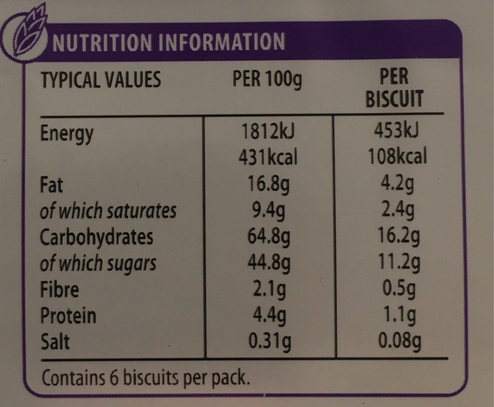 Biscuit Tea Cakes - Informations nutritionnelles