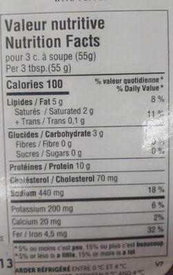 Terrine de canard et porc - Informations nutritionnelles - fr