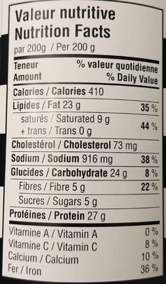 Cassoulet au confit de canard - Informations nutritionnelles - fr