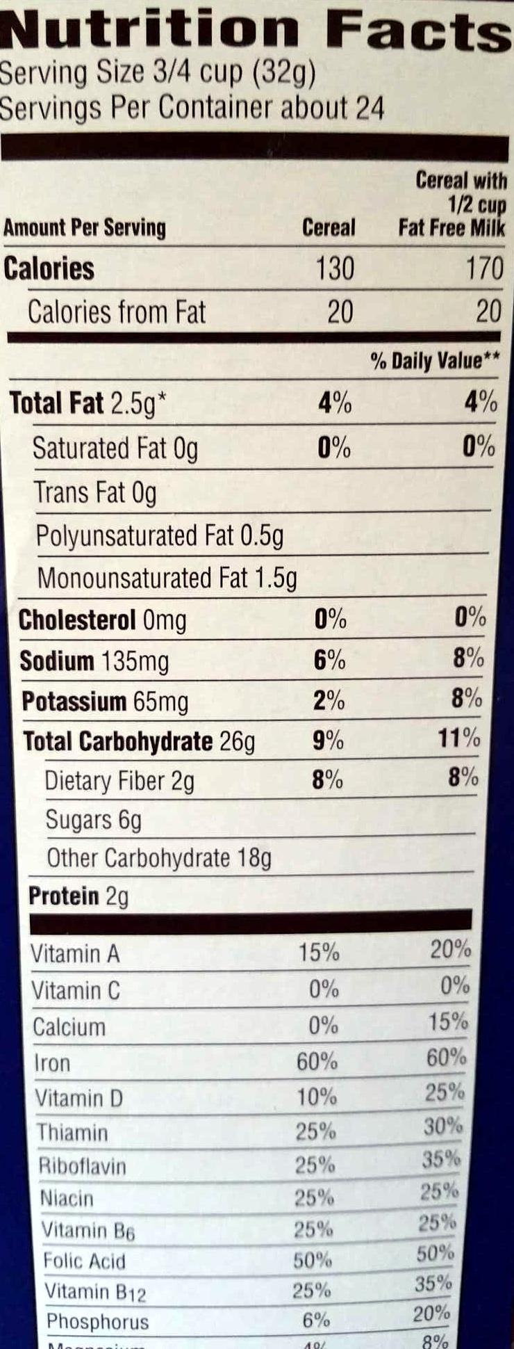 Ingredients List In Food Label