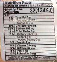 Cut Cabbage Kimchi - Nutrition facts - en