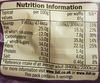 Milk Chocolate Waffles - Nutrition facts