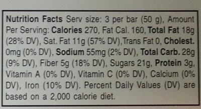 Dark chocolate - Nutrition facts