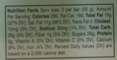 Milk chocolate - Nutrition facts