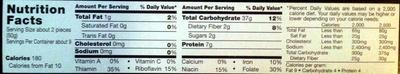 Lasagne - Voedingswaarden