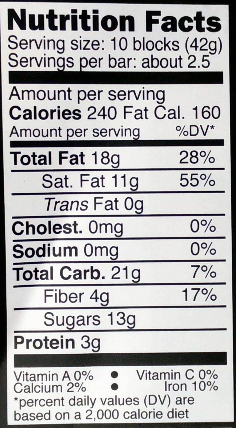 Dark Chocolate with Ginger and Orange - Nutrition facts