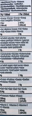 Pure coconut water - Nutrition facts - en