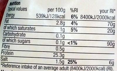 Mini Roast Ham - Nutrition facts