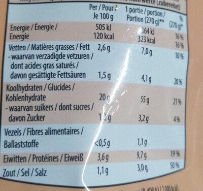 Pasta Carbonara - Ingrediënten - fr