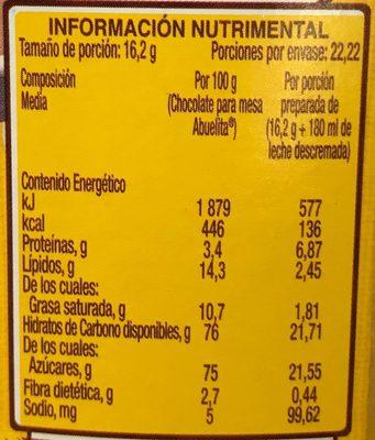Chocolate - Informations nutritionnelles - es