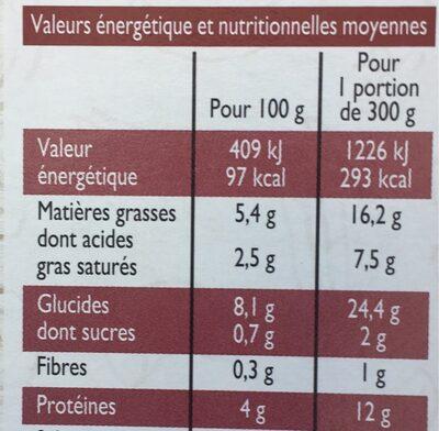 Torsades à la carbonara - Informations nutritionnelles - fr