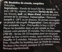Boulettes de viande - Ingredients