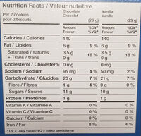 Girl Guide - Informations nutritionnelles