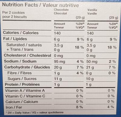 Girl Guide - Nutrition facts - en