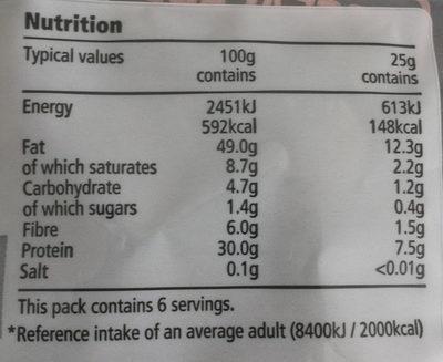 Pumpkin Seeds - Informations nutritionnelles