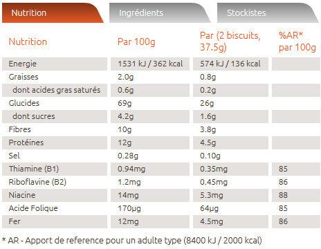 Weetabix - Nutrition facts - de