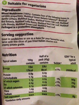 Simple mixed leaf salad - Nutrition facts