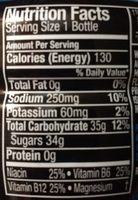 Powerade Mountain Berry Blast - Nutrition facts