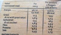 Nuggets di MERLUZZO di Alaska - Informations nutritionnelles - it