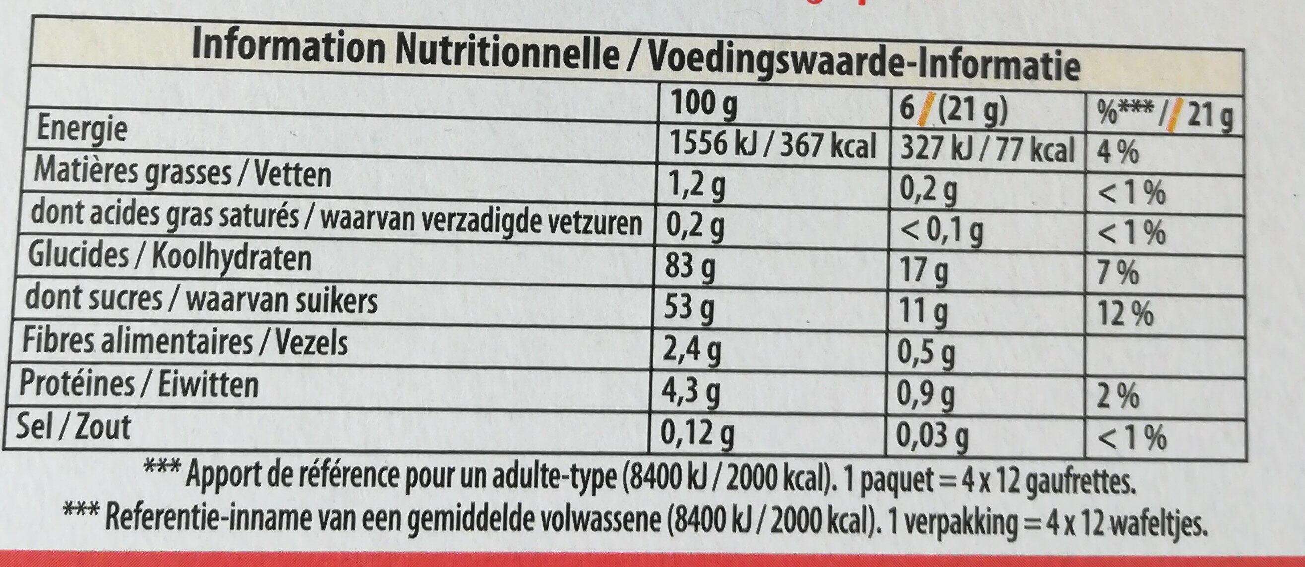 la paille d'or - Nutrition facts