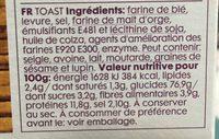 Melba Toast Plain - Ingrédients