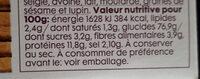 Melba Toast Plain - Informations nutritionnelles