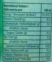 Dimes apricot - Informations nutritionnelles - fr