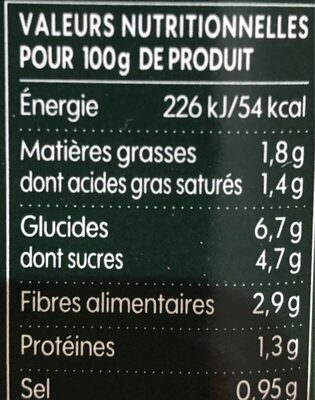 sauce - Nutrition facts