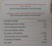 Thé vert au jasmin - Informação nutricional - pt
