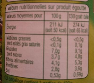 Petits Pois Carottes à l'étuvée - Nutrition facts - fr