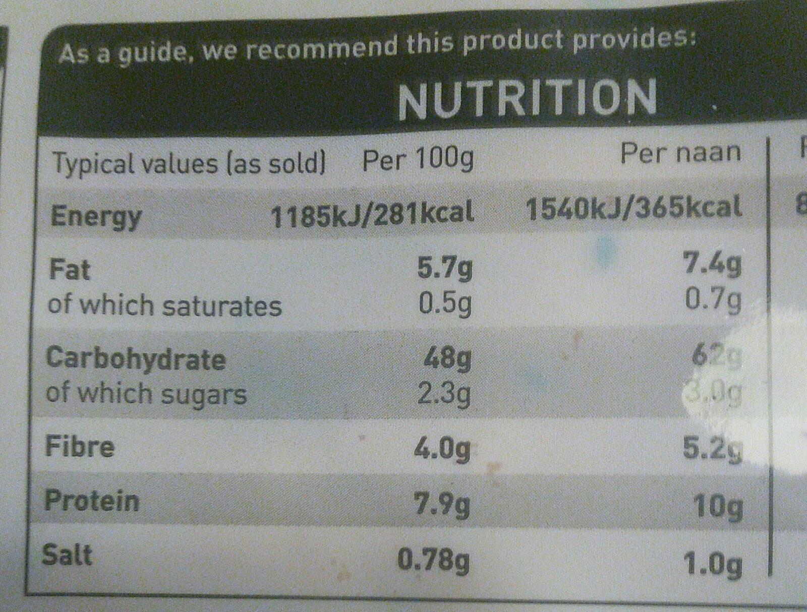 2 plain naans - Nutrition facts
