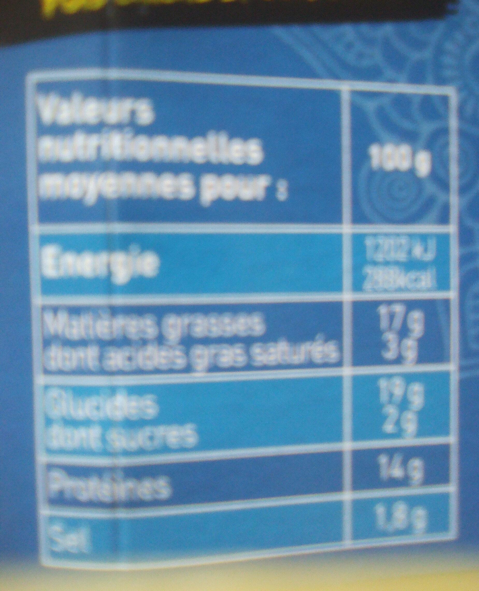 falafels pois chiche et coriandre - Informations nutritionnelles