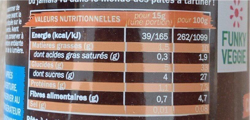 OUF ! la pâte à tartiner - Informations nutritionnelles - fr