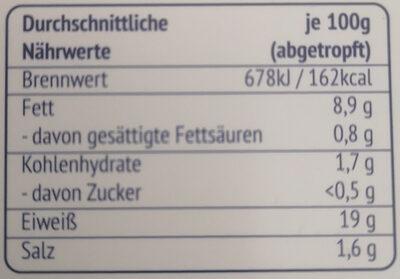 Geräucherte Muscheln in Rapsöl - Nutrition facts - de