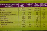 Petit déjeuner sans gluten - Informations nutritionnelles