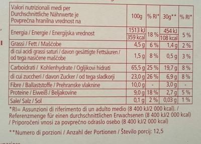 Müesli Classico Alla frutta - Nutrition facts - it