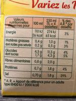 Potiron et vermicelles - Nutrition facts - fr